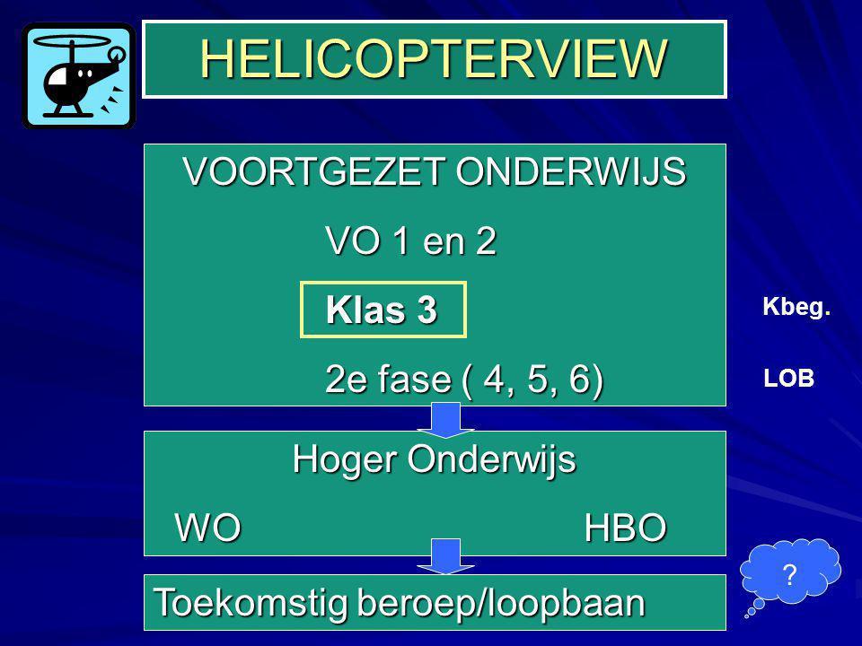 HELICOPTERVIEW Kbeg. LOB VOORTGEZET ONDERWIJS VO 1 en 2 Klas 3 2e fase ( 4, 5, 6) Hoger Onderwijs WOHBO WOHBO Toekomstig beroep/loopbaan ?