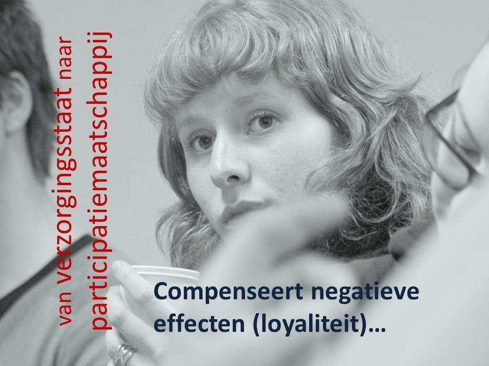 van verzorgingsstaat naar participatiemaatschappij Compenseert negatieve effecten (loyaliteit)…