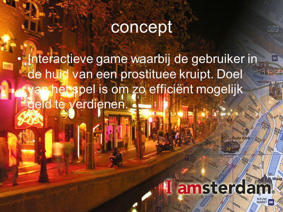 concept Interactieve game waarbij de gebruiker in de huid van een prostituee kruipt.