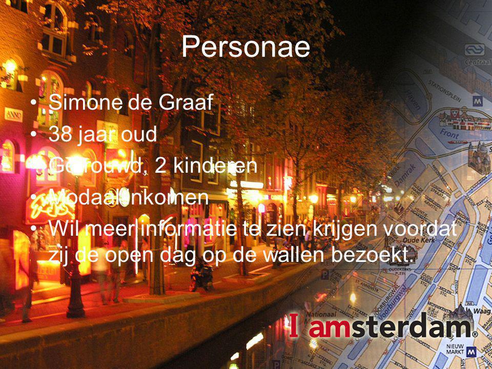 Personae Simone de Graaf 38 jaar oud Getrouwd, 2 kinderen Modaal inkomen Wil meer informatie te zien krijgen voordat zij de open dag op de wallen bezoekt.