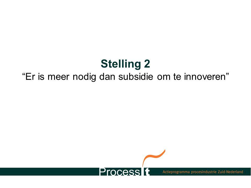 Stelling 3 Wat houdt u tegen om andere mensen in uw innovatiekeuken te laten kijken?