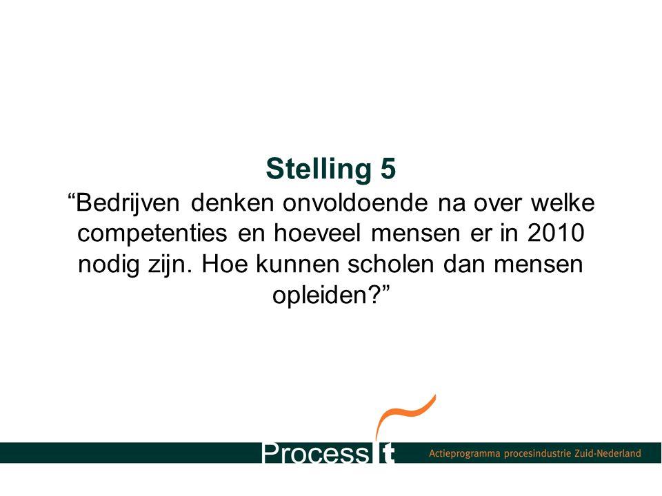 Stelling 6 Samenwerking tussen multinationals en MKB: mooie verhalen, weinig daden.