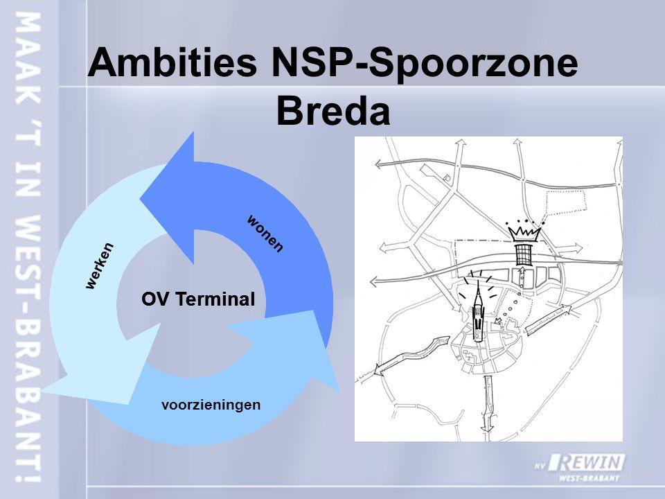 Ambities NSP-Spoorzone Breda OV Terminal wonen werken voorzieningen OV Terminal wonen werken voorzieningen