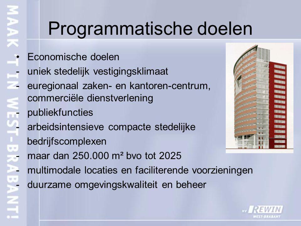Programmatische doelen Economische doelen -uniek stedelijk vestigingsklimaat -euregionaal zaken- en kantoren-centrum, commerciële dienstverlening -publiekfuncties -arbeidsintensieve compacte stedelijke bedrijfscomplexen -maar dan 250.000 m² bvo tot 2025 -multimodale locaties en faciliterende voorzieningen -duurzame omgevingskwaliteit en beheer