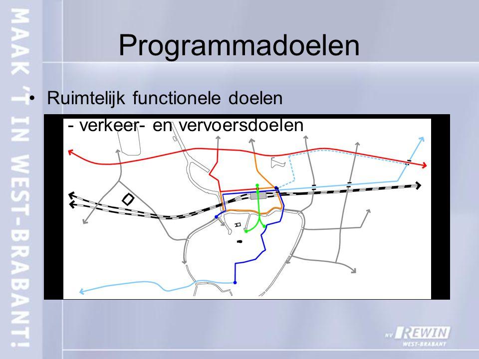 Programmadoelen Ruimtelijk functionele doelen –- verkeer- en vervoersdoelen
