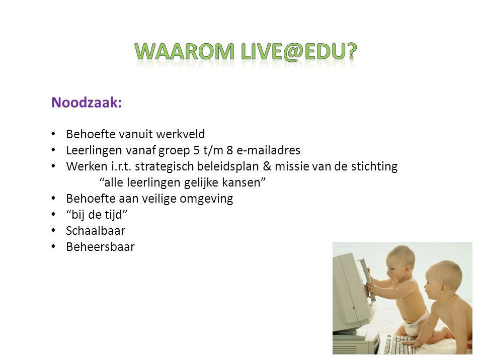 Noodzaak: Behoefte vanuit werkveld Leerlingen vanaf groep 5 t/m 8 e-mailadres Werken i.r.t.