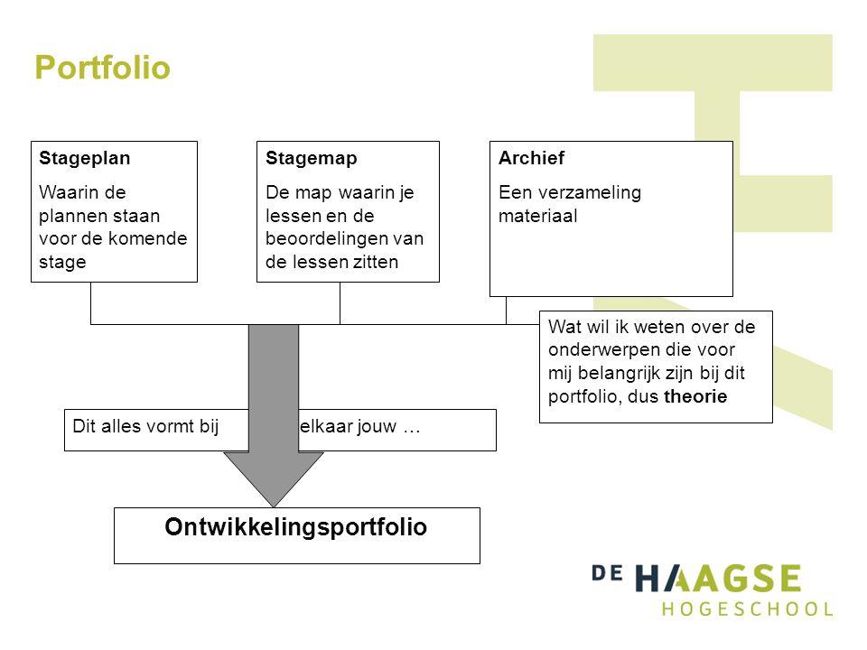 Portfolio Ontwikkelingsportfolio Stageplan Waarin de plannen staan voor de komende stage Archief Een verzameling materiaal Stagemap De map waarin je l