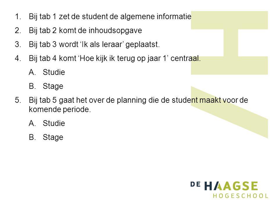 1.Bij tab 1 zet de student de algemene informatie 2.Bij tab 2 komt de inhoudsopgave 3.Bij tab 3 wordt 'Ik als leraar' geplaatst. 4.Bij tab 4 komt 'Hoe