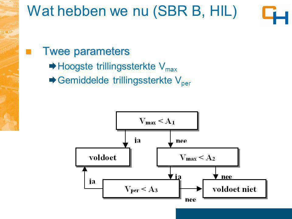 Wat hebben we nu (SBR B, HIL) Twee parameters Twee parameters  Hoogste trillingssterkte V max  Gemiddelde trillingssterkte V per