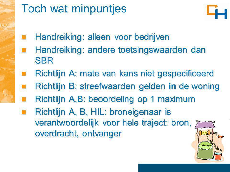 Toch wat minpuntjes Handreiking: alleen voor bedrijven Handreiking: alleen voor bedrijven Handreiking: andere toetsingswaarden dan SBR Handreiking: andere toetsingswaarden dan SBR Richtlijn A: mate van kans niet gespecificeerd Richtlijn A: mate van kans niet gespecificeerd Richtlijn B: streefwaarden gelden in de woning Richtlijn B: streefwaarden gelden in de woning Richtlijn A,B: beoordeling op 1 maximum Richtlijn A,B: beoordeling op 1 maximum Richtlijn A, B, HIL: broneigenaar is verantwoordelijk voor hele traject: bron, overdracht, ontvanger Richtlijn A, B, HIL: broneigenaar is verantwoordelijk voor hele traject: bron, overdracht, ontvanger