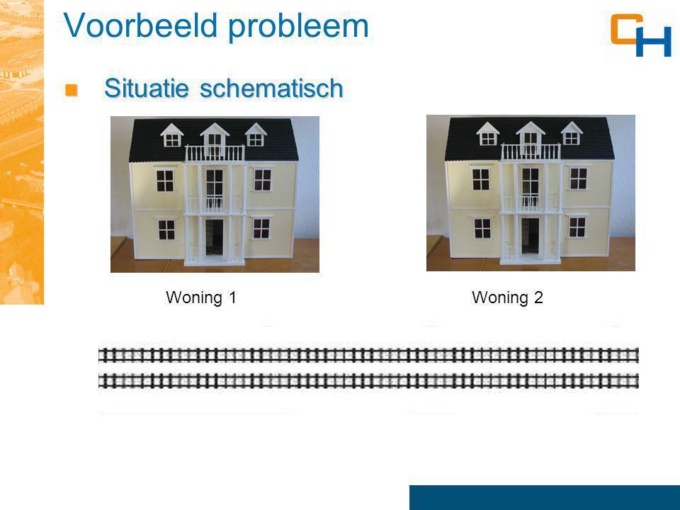 Voorbeeld probleem Situatie schematisch Situatie schematisch Woning 1 Woning 2