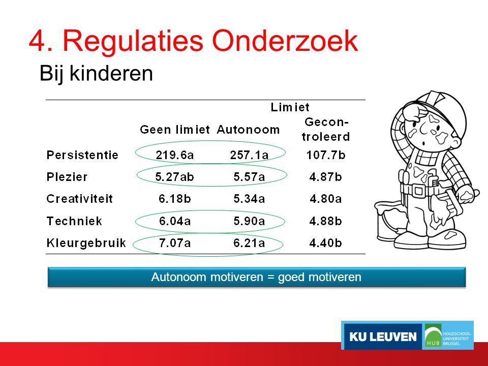 4. Regulaties Onderzoek Autonoom motiveren = goed motiveren Bij kinderen