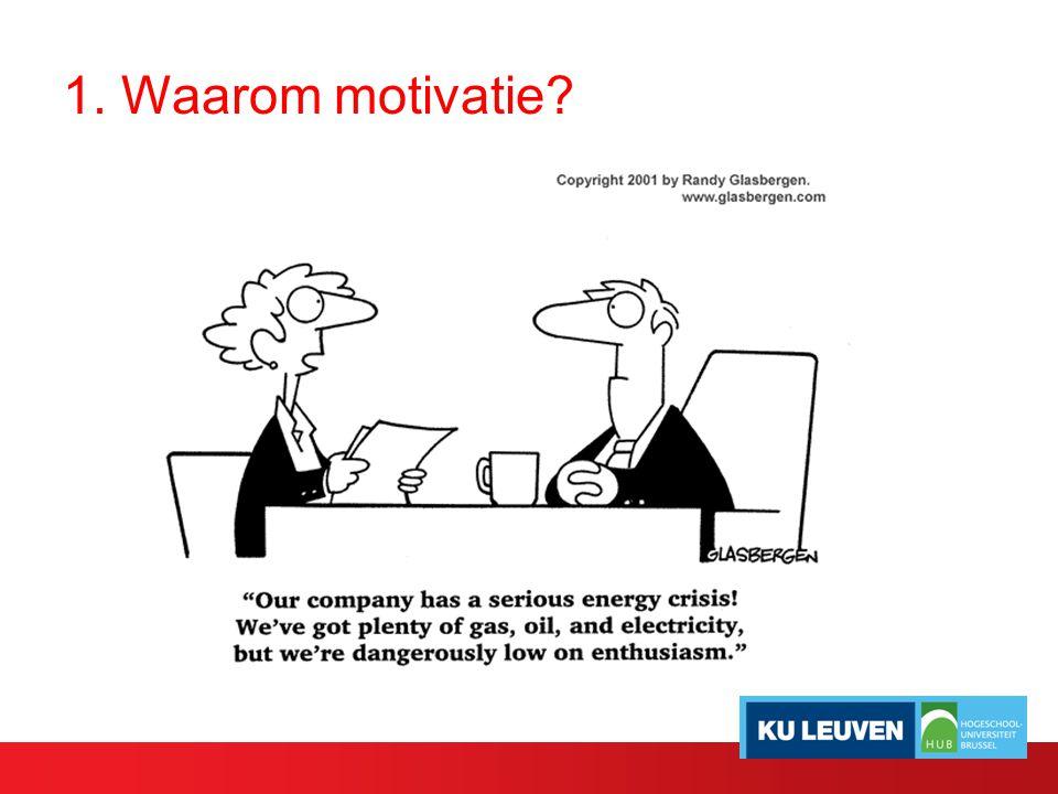 1. Waarom motivatie?