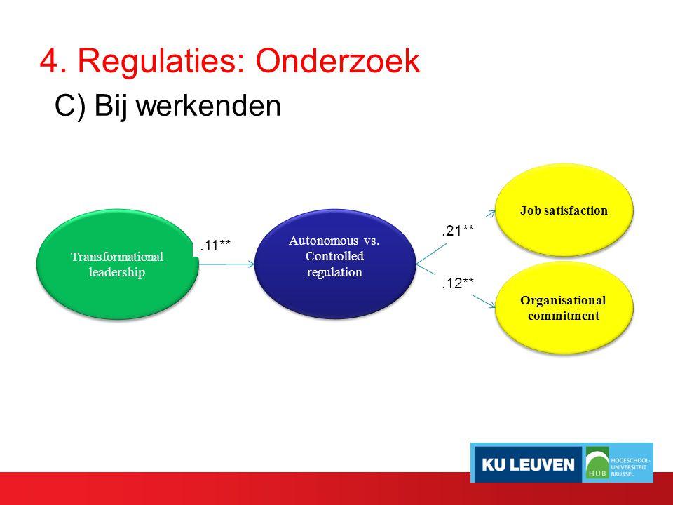 4. Regulaties: Onderzoek Autonomous vs. Controlled regulation Job satisfaction Organisational commitment Organisational commitment.21**.12** Transform