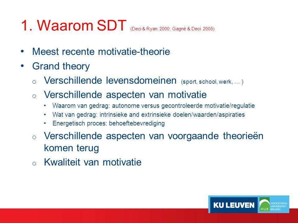 1. Waarom SDT (Deci & Ryan. 2000; Gagné & Deci. 2005) Meest recente motivatie-theorie Grand theory o Verschillende levensdomeinen (sport, school, werk
