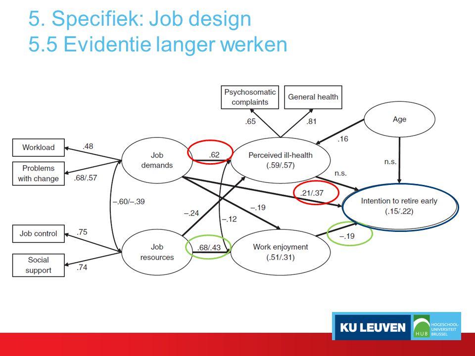5. Specifiek: Job design 5.5 Evidentie langer werken 0