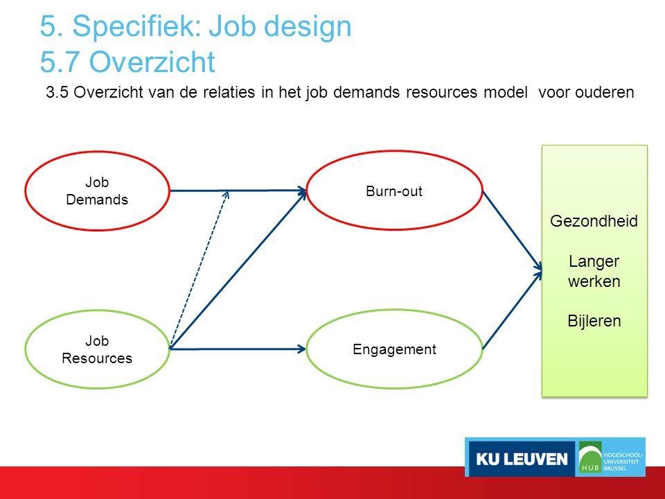 5. Specifiek: Job design 5.7 Overzicht Job Demands Job Resources Burn-out Engagement Gezondheid Langer werken Bijleren Gezondheid Langer werken Bijler