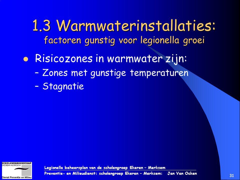 Legionella beheersplan van de scholengroep Ekeren – Merksem Preventie- en Milieudienst: scholengroep Ekeren – Merksem: Jan Van Ocken 31 1.3 Warmwateri