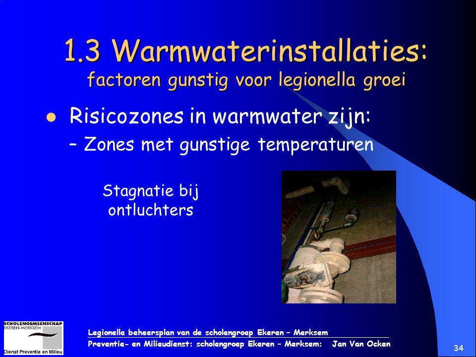 Legionella beheersplan van de scholengroep Ekeren – Merksem Preventie- en Milieudienst: scholengroep Ekeren – Merksem: Jan Van Ocken 34 1.3 Warmwateri