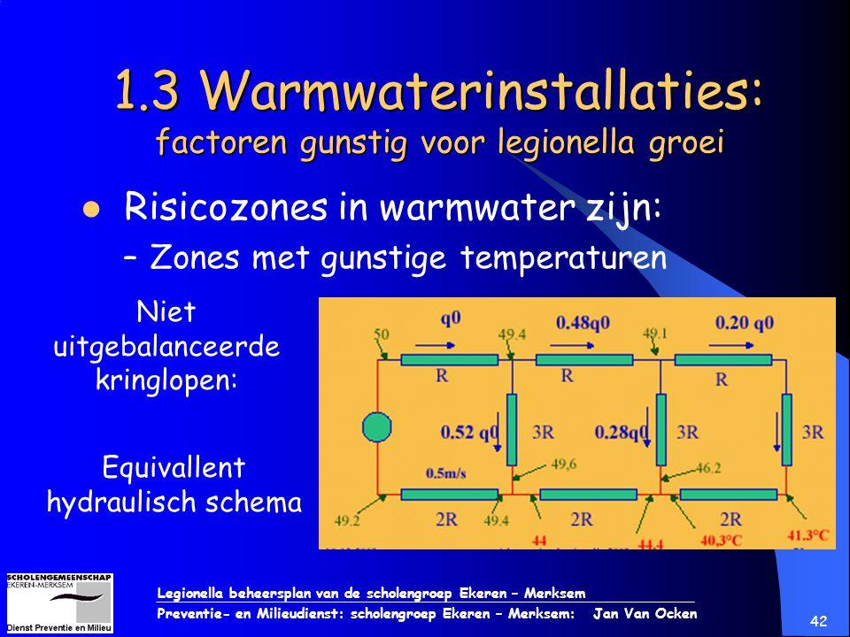 Legionella beheersplan van de scholengroep Ekeren – Merksem Preventie- en Milieudienst: scholengroep Ekeren – Merksem: Jan Van Ocken 42 1.3 Warmwateri