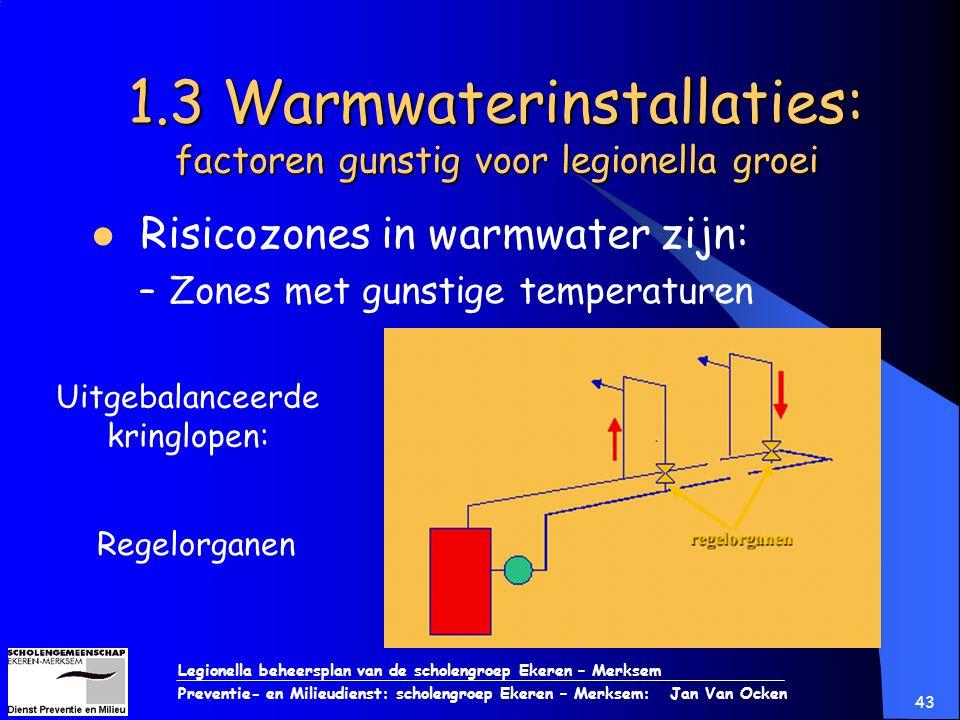 Legionella beheersplan van de scholengroep Ekeren – Merksem Preventie- en Milieudienst: scholengroep Ekeren – Merksem: Jan Van Ocken 43 1.3 Warmwateri