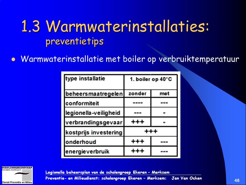 Legionella beheersplan van de scholengroep Ekeren – Merksem Preventie- en Milieudienst: scholengroep Ekeren – Merksem: Jan Van Ocken 48 1.3 Warmwateri