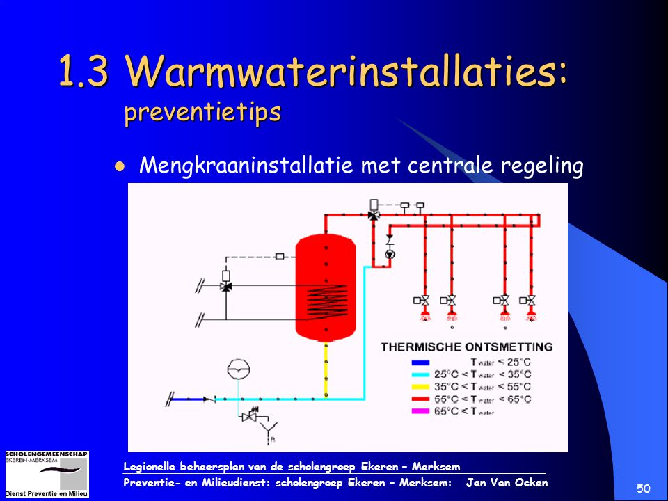 Legionella beheersplan van de scholengroep Ekeren – Merksem Preventie- en Milieudienst: scholengroep Ekeren – Merksem: Jan Van Ocken 50 1.3 Warmwateri