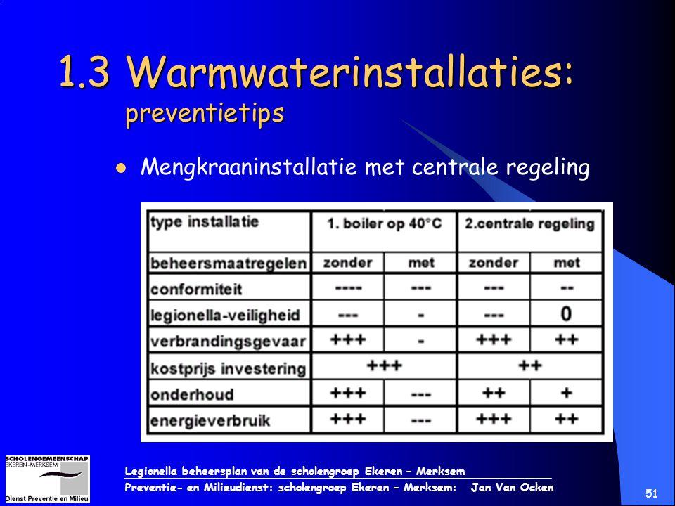 Legionella beheersplan van de scholengroep Ekeren – Merksem Preventie- en Milieudienst: scholengroep Ekeren – Merksem: Jan Van Ocken 51 1.3 Warmwateri