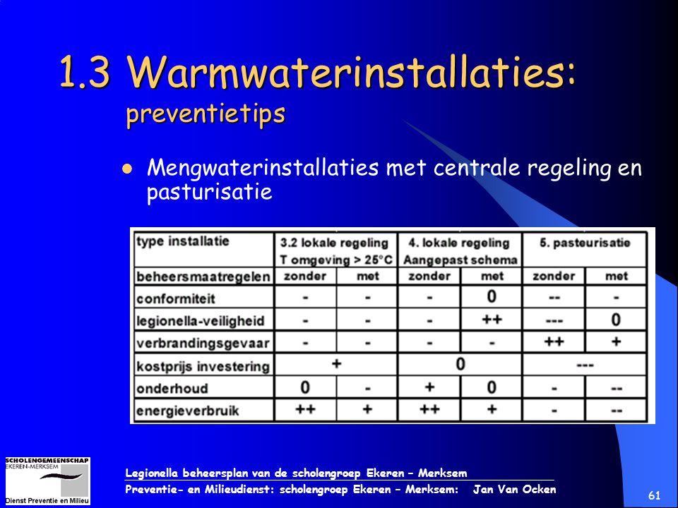 Legionella beheersplan van de scholengroep Ekeren – Merksem Preventie- en Milieudienst: scholengroep Ekeren – Merksem: Jan Van Ocken 61 1.3 Warmwateri