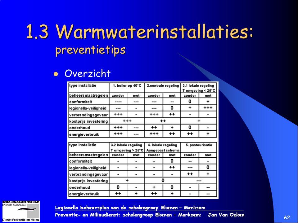 Legionella beheersplan van de scholengroep Ekeren – Merksem Preventie- en Milieudienst: scholengroep Ekeren – Merksem: Jan Van Ocken 62 1.3 Warmwateri