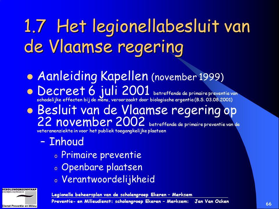 Legionella beheersplan van de scholengroep Ekeren – Merksem Preventie- en Milieudienst: scholengroep Ekeren – Merksem: Jan Van Ocken 66 1.7 Het legion