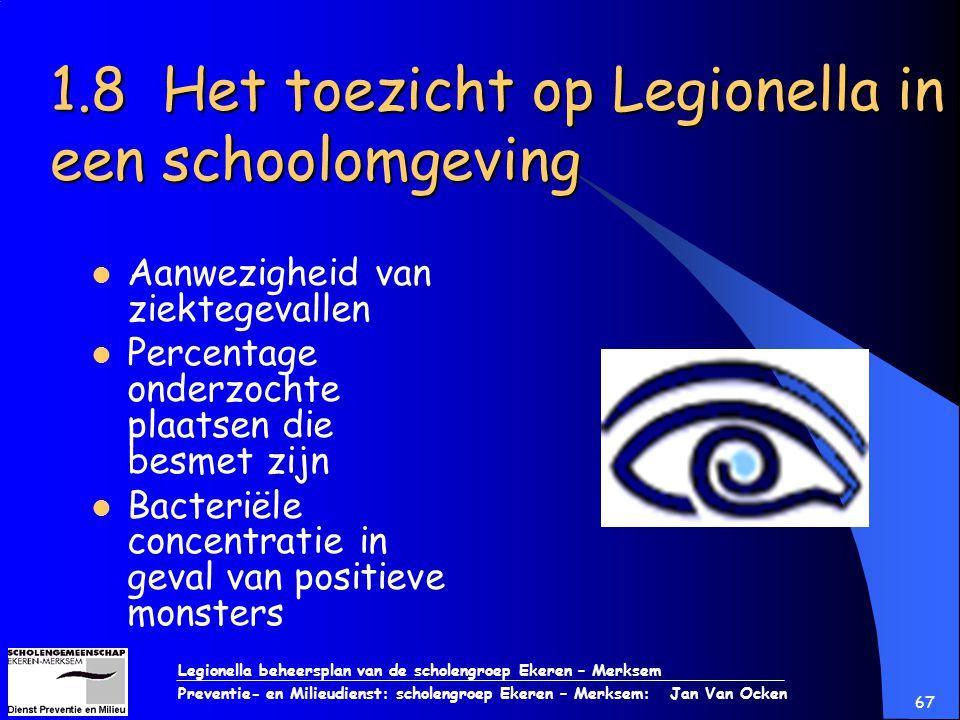 Legionella beheersplan van de scholengroep Ekeren – Merksem Preventie- en Milieudienst: scholengroep Ekeren – Merksem: Jan Van Ocken 67 1.8 Het toezic