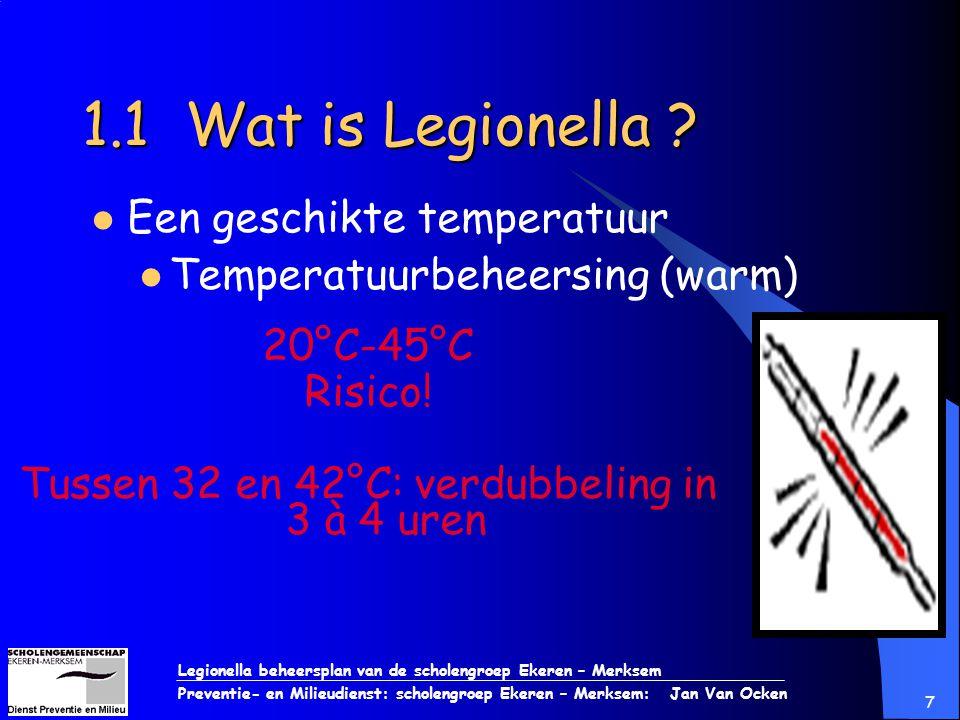 Legionella beheersplan van de scholengroep Ekeren – Merksem Preventie- en Milieudienst: scholengroep Ekeren – Merksem: Jan Van Ocken 7 1.1 Wat is Legi