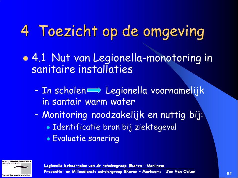 Legionella beheersplan van de scholengroep Ekeren – Merksem Preventie- en Milieudienst: scholengroep Ekeren – Merksem: Jan Van Ocken 82 4 Toezicht op