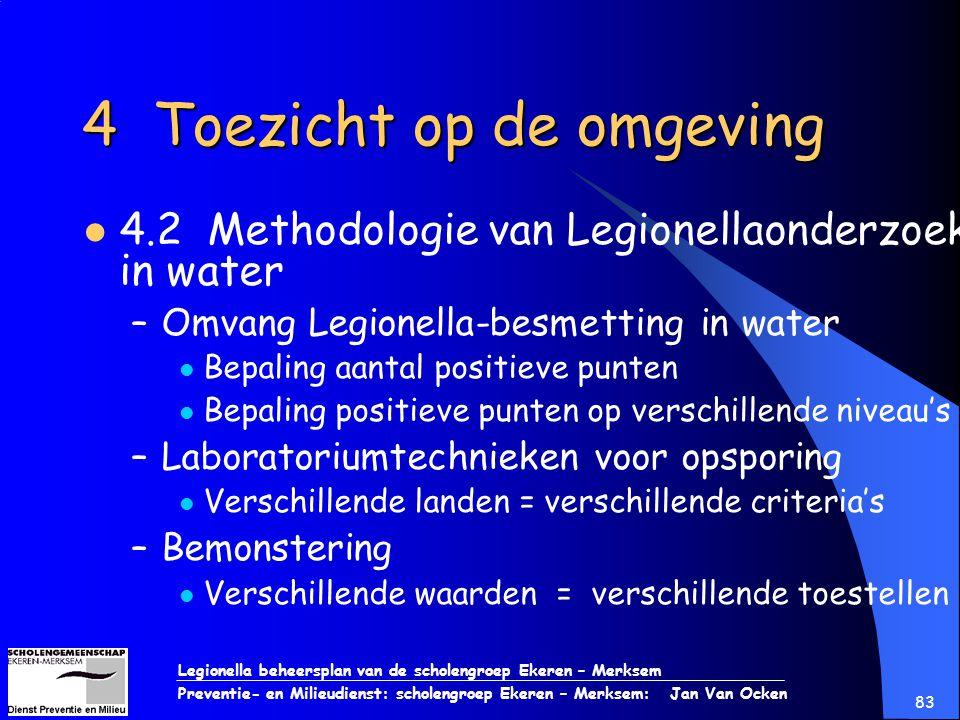Legionella beheersplan van de scholengroep Ekeren – Merksem Preventie- en Milieudienst: scholengroep Ekeren – Merksem: Jan Van Ocken 83 4 Toezicht op