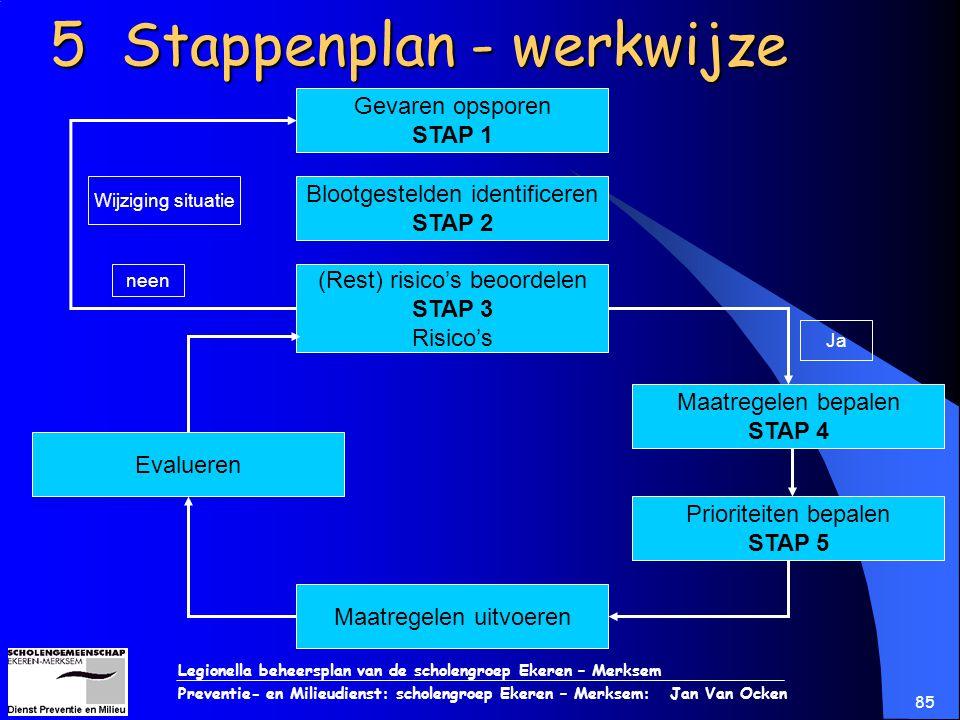 Legionella beheersplan van de scholengroep Ekeren – Merksem Preventie- en Milieudienst: scholengroep Ekeren – Merksem: Jan Van Ocken 85 5 Stappenplan