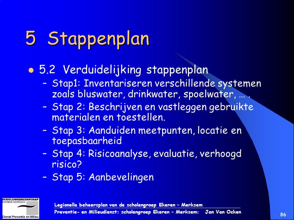 Legionella beheersplan van de scholengroep Ekeren – Merksem Preventie- en Milieudienst: scholengroep Ekeren – Merksem: Jan Van Ocken 86 5 Stappenplan
