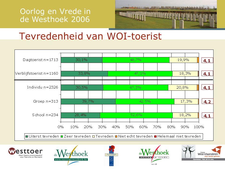 Tevredenheid van WOI-toerist Oorlog en Vrede in de Westhoek 2006