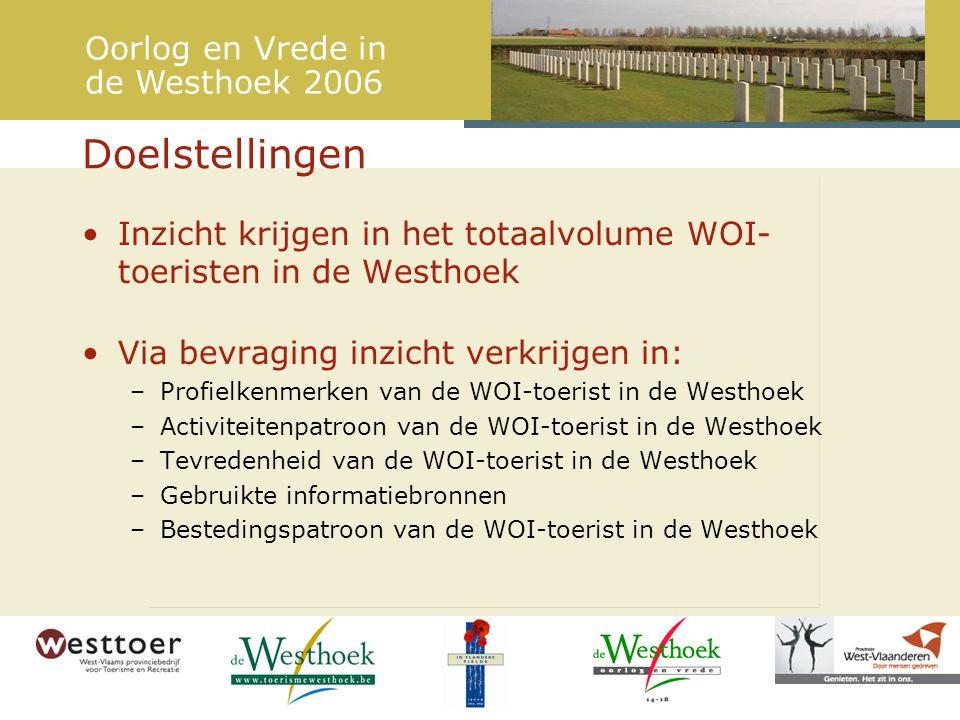 Doelstellingen Inzicht krijgen in het totaalvolume WOI- toeristen in de Westhoek Via bevraging inzicht verkrijgen in: –Profielkenmerken van de WOI-toerist in de Westhoek –Activiteitenpatroon van de WOI-toerist in de Westhoek –Tevredenheid van de WOI-toerist in de Westhoek –Gebruikte informatiebronnen –Bestedingspatroon van de WOI-toerist in de Westhoek Oorlog en Vrede in de Westhoek 2006