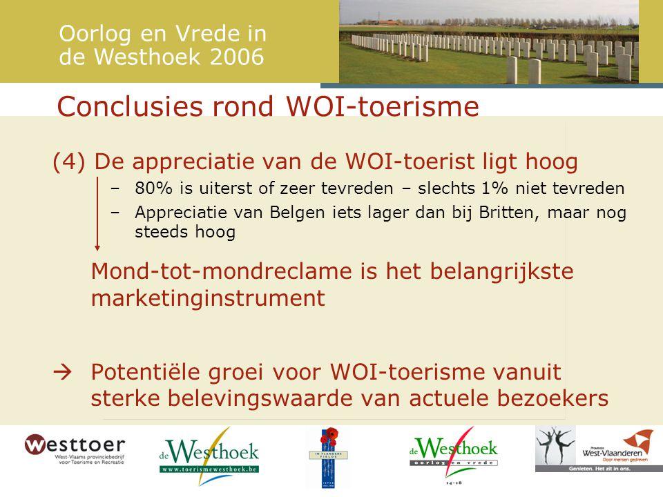 Conclusies rond WOI-toerisme Oorlog en Vrede in de Westhoek 2006 (4) De appreciatie van de WOI-toerist ligt hoog –80% is uiterst of zeer tevreden – slechts 1% niet tevreden –Appreciatie van Belgen iets lager dan bij Britten, maar nog steeds hoog Mond-tot-mondreclame is het belangrijkste marketinginstrument  Potentiële groei voor WOI-toerisme vanuit sterke belevingswaarde van actuele bezoekers