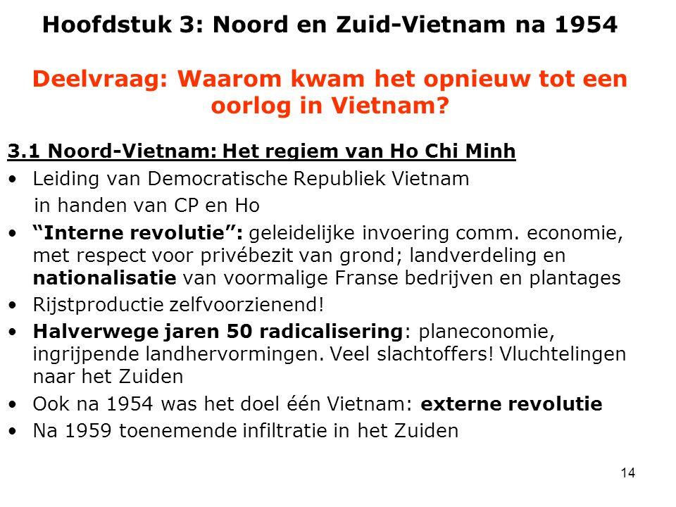 14 Hoofdstuk 3: Noord en Zuid-Vietnam na 1954 Deelvraag: Waarom kwam het opnieuw tot een oorlog in Vietnam? 3.1 Noord-Vietnam: Het regiem van Ho Chi M