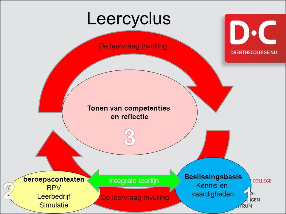 Nederlands Het referentiekader Nederlandse taal bestaat uit 4 onderdelen: mondelinge taalvaardigheid; leesvaardigheid; schrijfvaardigheid; taalbeschouwing en taalverzorging.