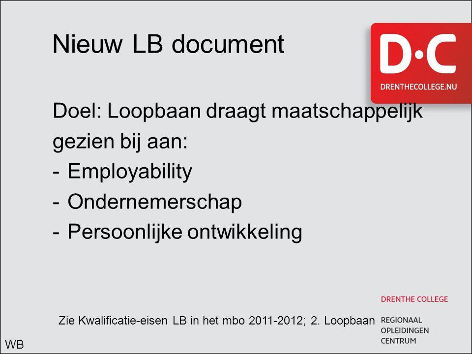 Nieuw LB document Doel: Loopbaan draagt maatschappelijk gezien bij aan: -Employability -Ondernemerschap -Persoonlijke ontwikkeling Zie Kwalificatie-eisen LB in het mbo 2011-2012; 2.