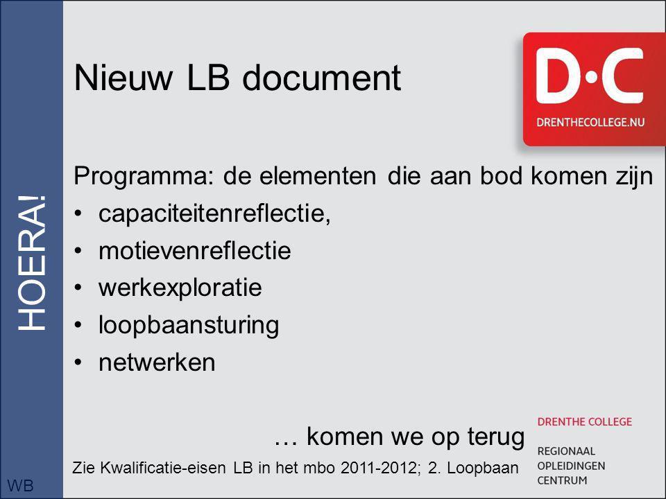 Programma: de elementen die aan bod komen zijn capaciteitenreflectie, motievenreflectie werkexploratie loopbaansturing netwerken … komen we op terug Zie Kwalificatie-eisen LB in het mbo 2011-2012; 2.