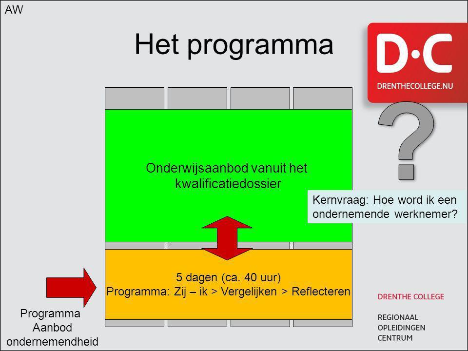 Onderwijsaanbod vanuit het kwalificatiedossier 5 dagen (ca.