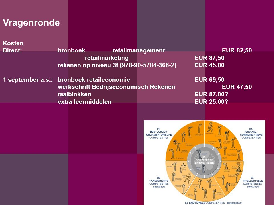 Vragenronde Kosten Direct:bronboek retailmanagementEUR 82,50 retailmarketing EUR 87,50 rekenen op niveau 3f (978-90-5784-366-2)EUR 45,00 1 september a