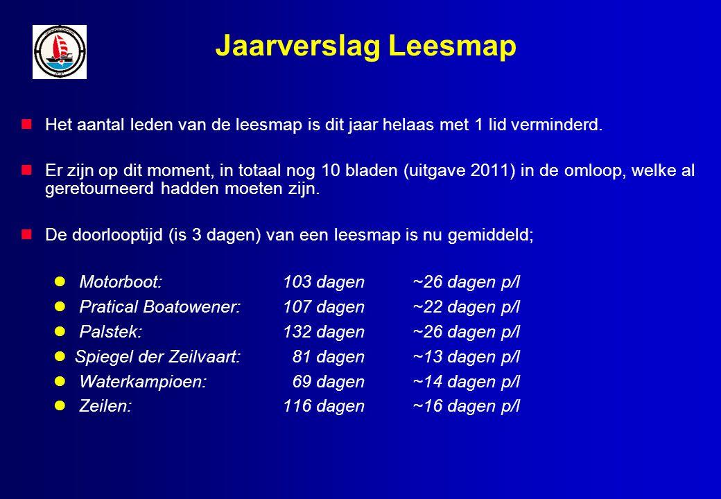 Jaarverslag Leesmap Het aantal leden van de leesmap is dit jaar helaas met 1 lid verminderd.