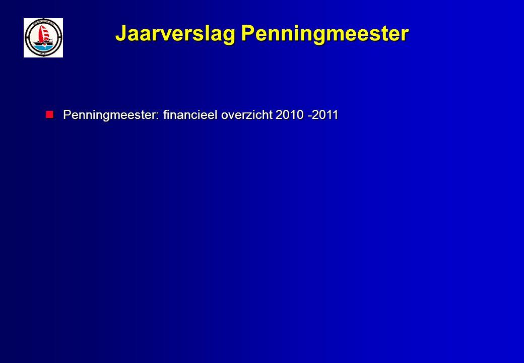 Jaarverslag Penningmeester Penningmeester: financieel overzicht 2010 -2011 Penningmeester: financieel overzicht 2010 -2011