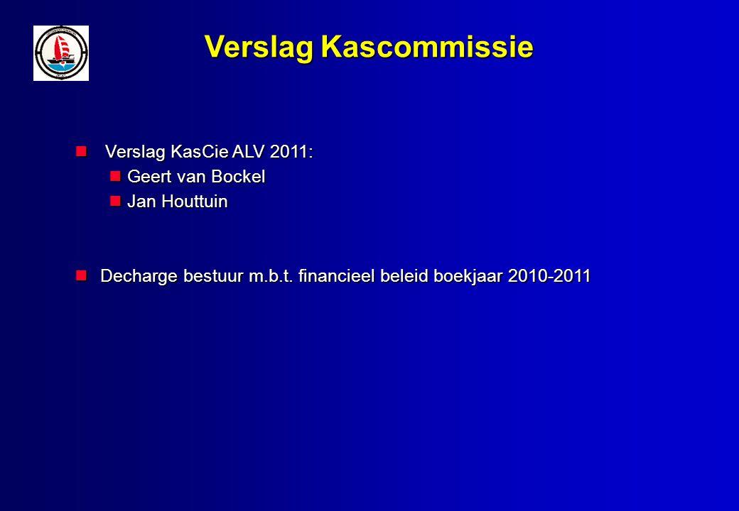 Verslag Kascommissie Verslag KasCie ALV 2011: Verslag KasCie ALV 2011: Geert van Bockel Geert van Bockel Jan Houttuin Jan Houttuin Decharge bestuur m.b.t.