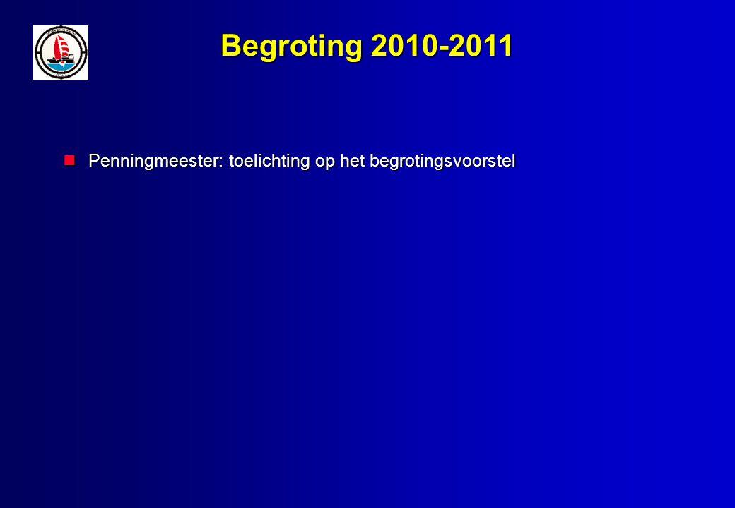 Begroting 2010-2011 Penningmeester: toelichting op het begrotingsvoorstel Penningmeester: toelichting op het begrotingsvoorstel